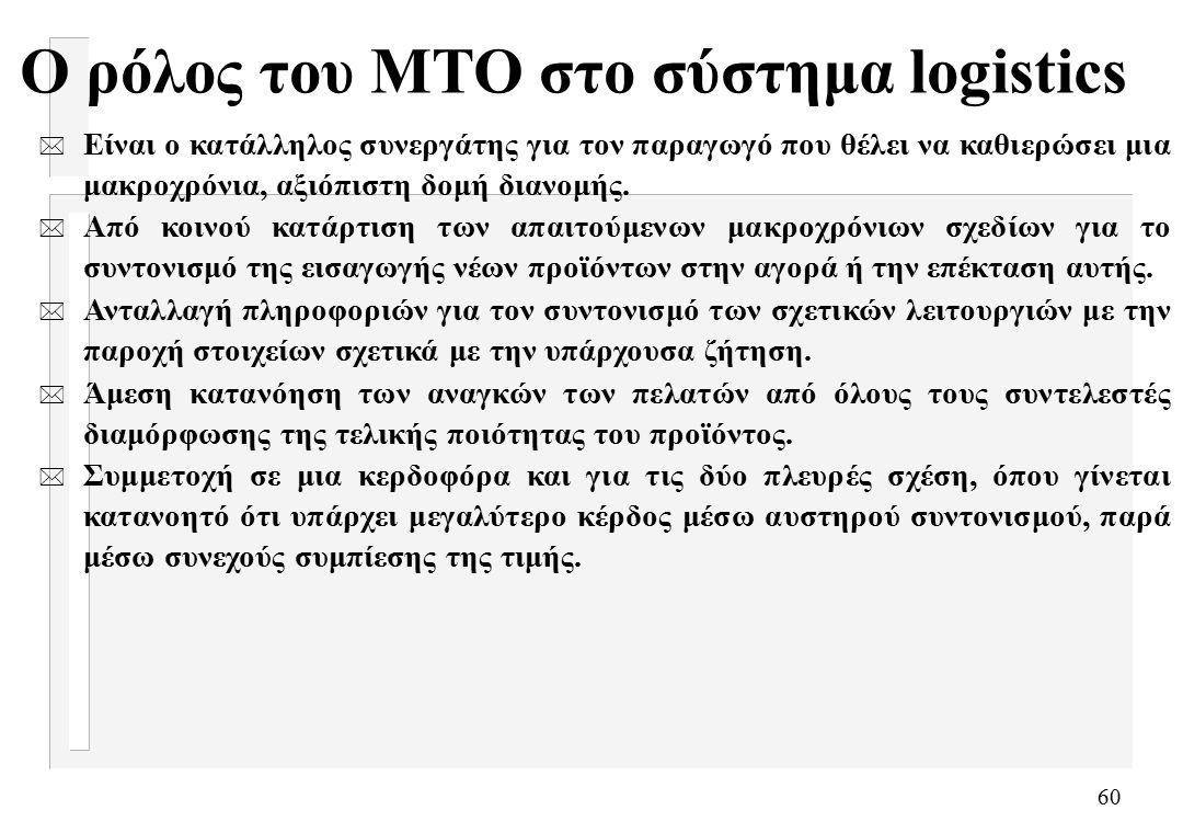 60 Ο ρόλος του MTO στο σύστημα logistics * Είναι ο κατάλληλος συνεργάτης για τον παραγωγό που θέλει να καθιερώσει μια μακροχρόνια, αξιόπιστη δομή διανομής.