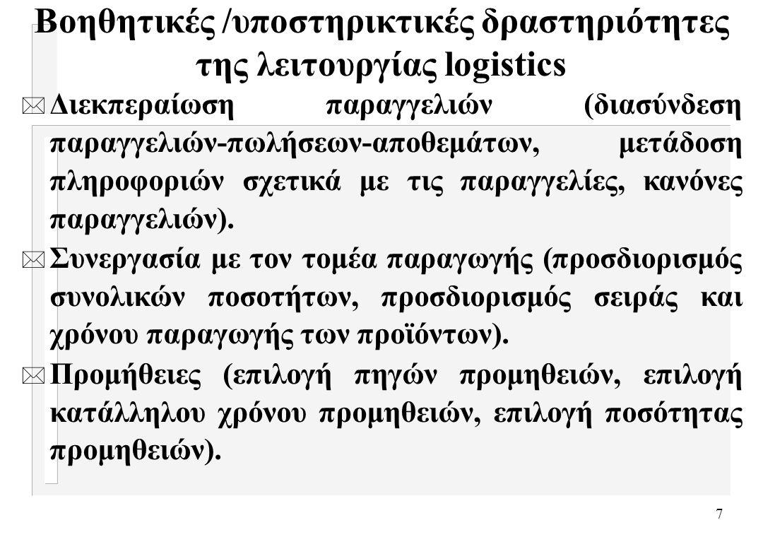 108 ΚΕΦΑΛΑΙΟ 6