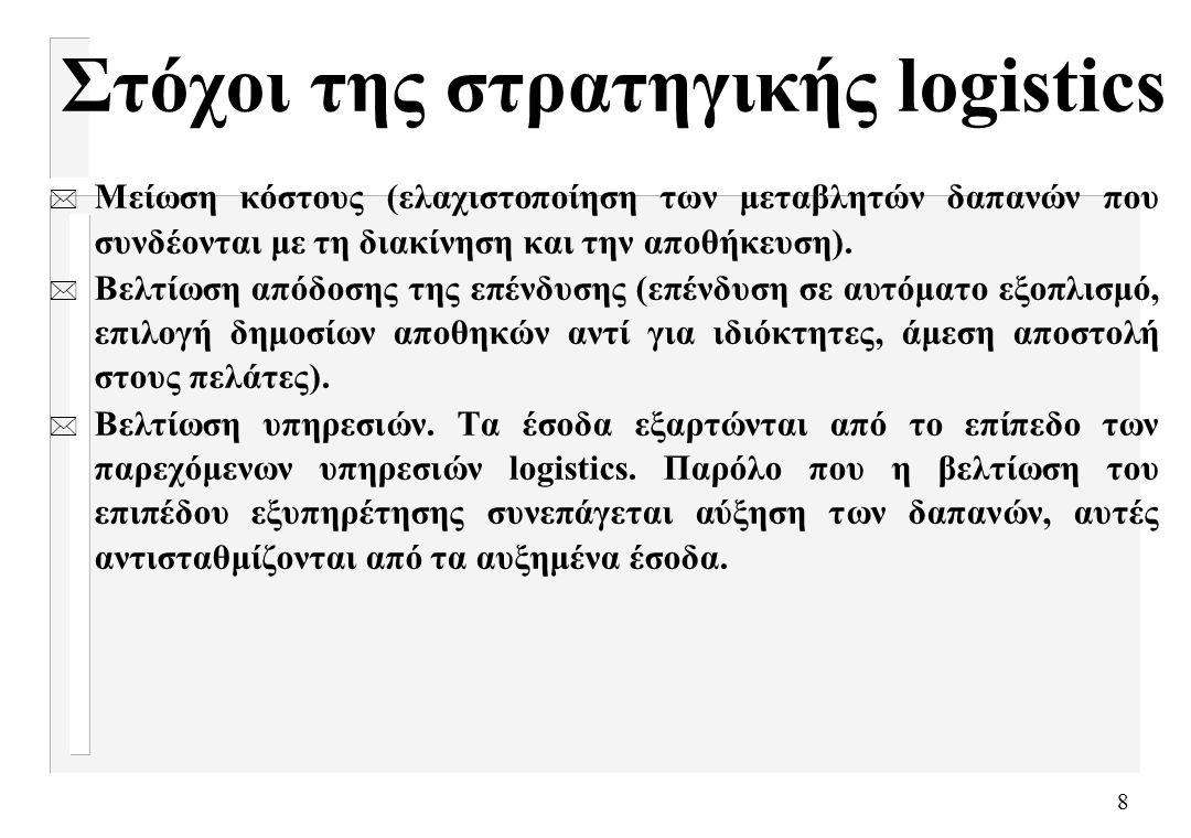 19 Περιγραφή του προβλήματος των logistics * Τοπολογικά δεδομένα.