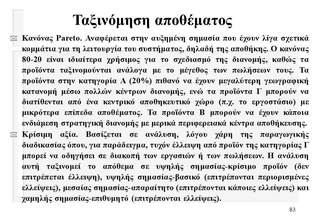 83 Ταξινόμηση αποθέματος * Κανόνας Pareto.