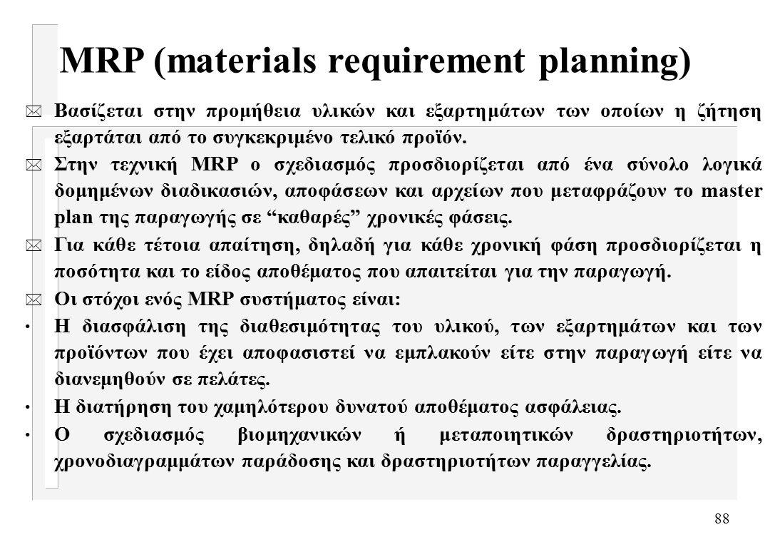 88 MRP (materials requirement planning) * Βασίζεται στην προμήθεια υλικών και εξαρτημάτων των οποίων η ζήτηση εξαρτάται από το συγκεκριμένο τελικό προϊόν.