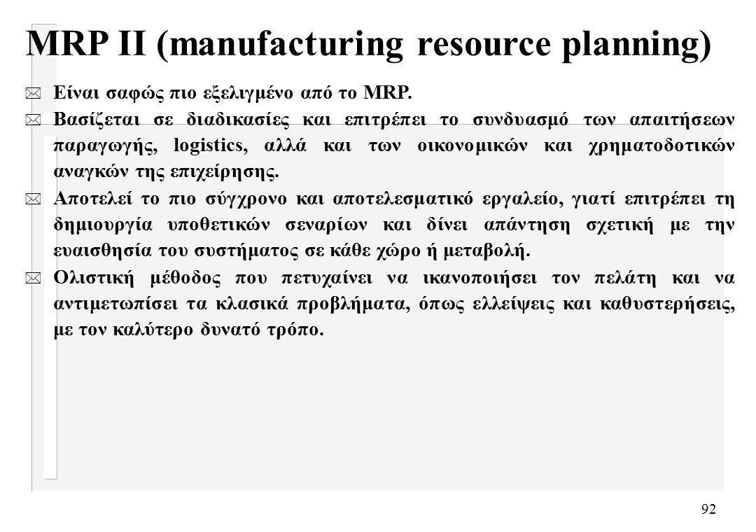 92 MRP II (manufacturing resource planning) * Είναι σαφώς πιο εξελιγμένο από το MRP.