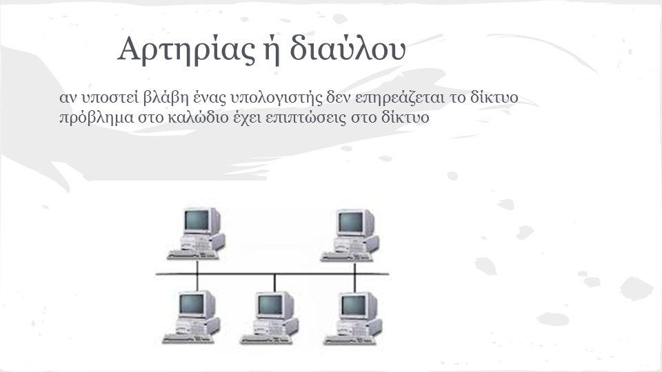 αν υποστεί βλάβη ένας υπολογιστής δεν επηρεάζεται το δίκτυο πρόβλημα στο καλώδιο έχει επιπτώσεις στο δίκτυο Αρτηρίας ή διαύλου