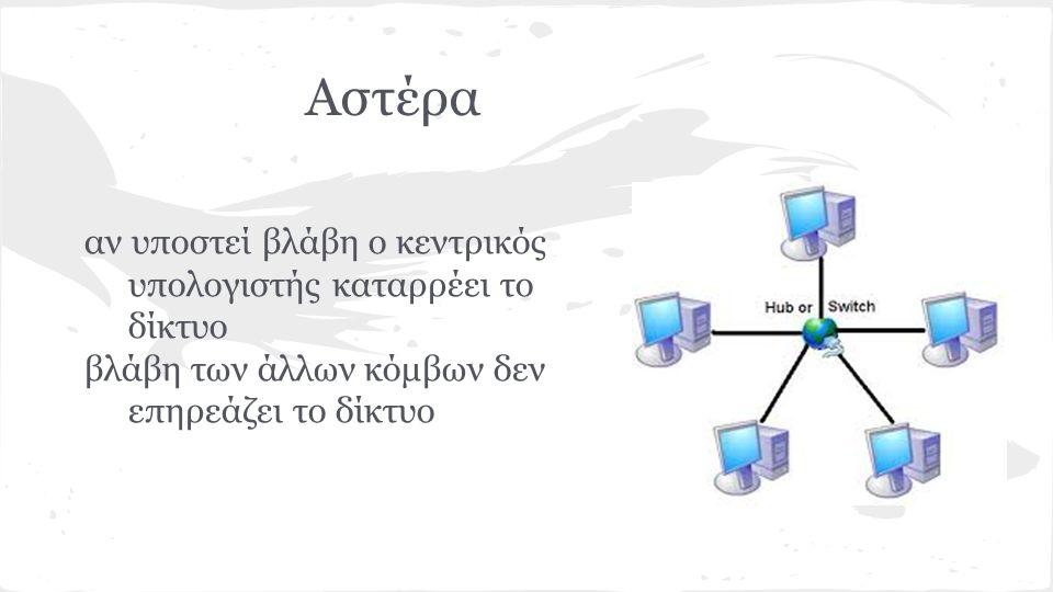 Αστέρα αν υποστεί βλάβη ο κεντρικός υπολογιστής καταρρέει το δίκτυο βλάβη των άλλων κόμβων δεν επηρεάζει το δίκτυο