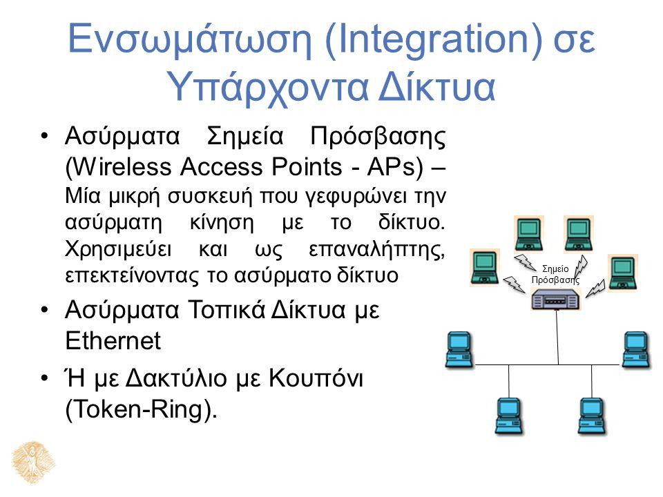 Ενσωμάτωση (Integration) σε Υπάρχοντα Δίκτυα Ασύρματα Σημεία Πρόσβασης (Wireless Access Points - APs) – Μία μικρή συσκευή που γεφυρώνει την ασύρματη κ