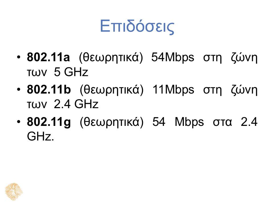 Επιδόσεις 802.11a (θεωρητικά) 54Mbps στη ζώνη των 5 GHz 802.11b (θεωρητικά) 11Mbps στη ζώνη των 2.4 GHz 802.11g (θεωρητικά) 54 Mbps στα 2.4 GHz.