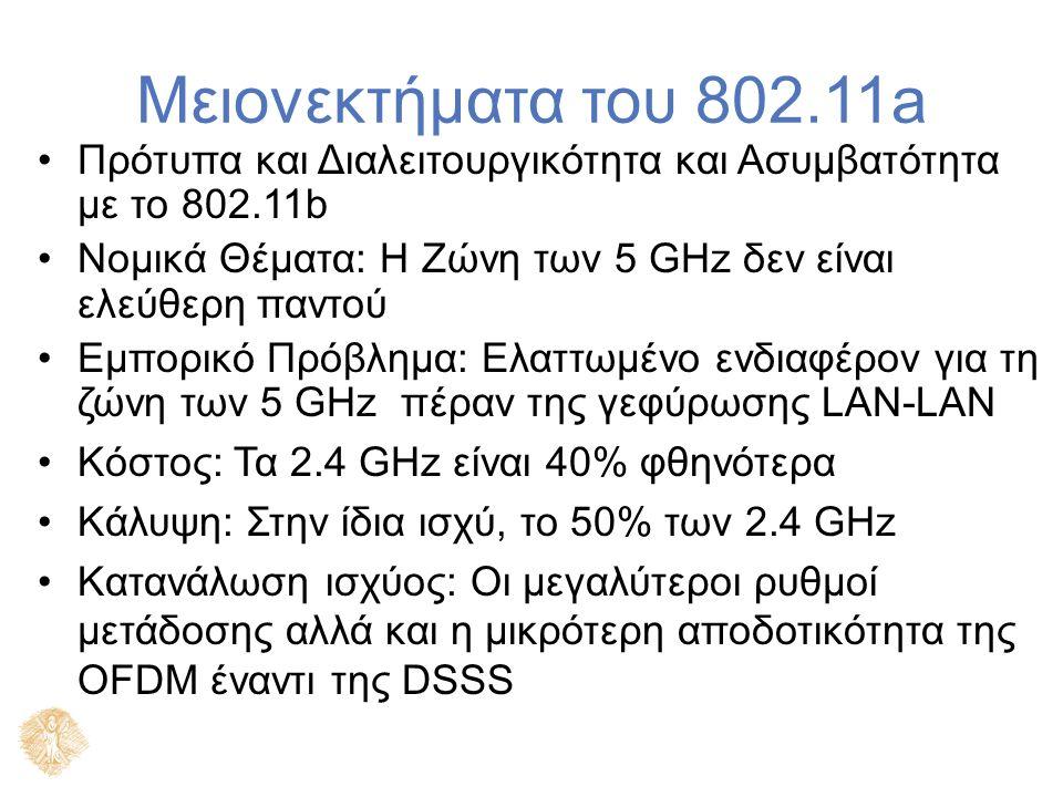 Μειονεκτήματα του 802.11a Πρότυπα και Διαλειτουργικότητα και Ασυμβατότητα με το 802.11b Νομικά Θέματα: Η Ζώνη των 5 GHz δεν είναι ελεύθερη παντού Εμπο