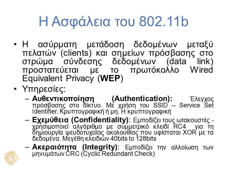 Η Ασφάλεια του 802.11b Η ασύρματη μετάδοση δεδομένων μεταξύ πελατών (clients) και σημείων πρόσβασης στο στρώμα σύνδεσης δεδομένων (data link) προστατε