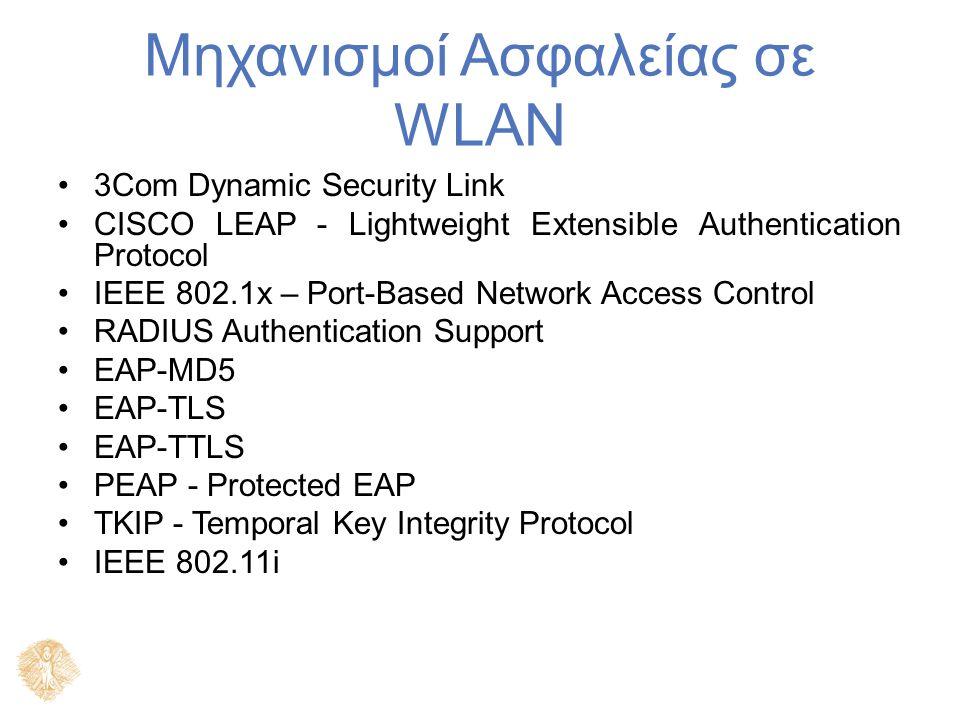 Μηχανισμοί Ασφαλείας σε WLAN 3Com Dynamic Security Link CISCO LEAP - Lightweight Extensible Authentication Protocol IEEE 802.1x – Port-Based Network A