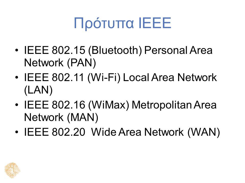 Πρότυπα IEEE IEEE 802.15 (Bluetooth) Personal Area Network (PAN) IEEE 802.11 (Wi-Fi) Local Area Network (LAN) IEEE 802.16 (WiMax) Metropolitan Area Ne