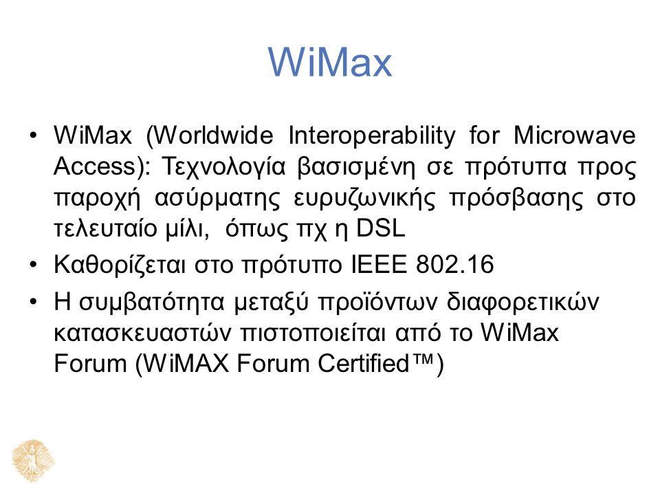 WiMax WiMax (Worldwide Interoperability for Microwave Access): Τεχνολογία βασισμένη σε πρότυπα προς παροχή ασύρματης ευρυζωνικής πρόσβασης στο τελευτα