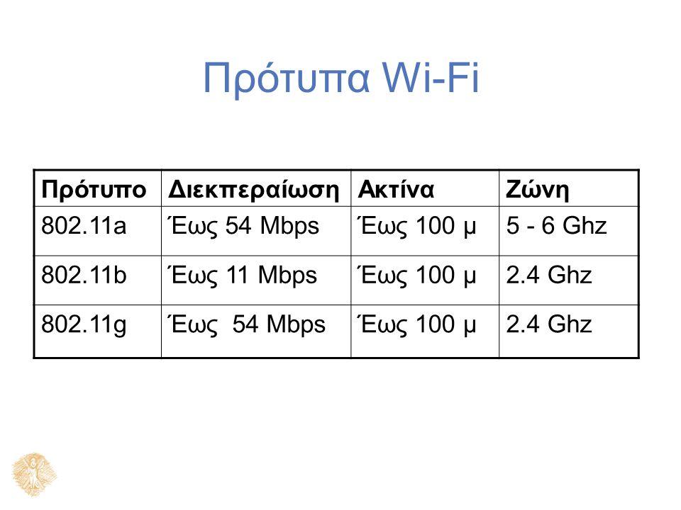 Πρότυπα Wi-Fi ΠρότυποΔιεκπεραίωσηΑκτίναΖώνη 802.11aΈως 54 MbpsΈως 100 μ5 - 6 Ghz 802.11bΈως 11 MbpsΈως 100 μ2.4 Ghz 802.11gΈως 54 MbpsΈως 100 μ2.4 Ghz