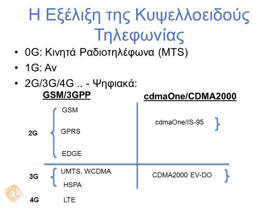 Η Εξέλιξη της Κυψελλοειδούς Τηλεφωνίας 0G: Κινητά Ραδιοτηλέφωνα (MTS) 1G: Αν 2G/3G/4G.. - Ψηφιακά: GSM/3GPP cdmaOne/CDMA2000 GSM GPRS EDGE UMTS, WCDMA