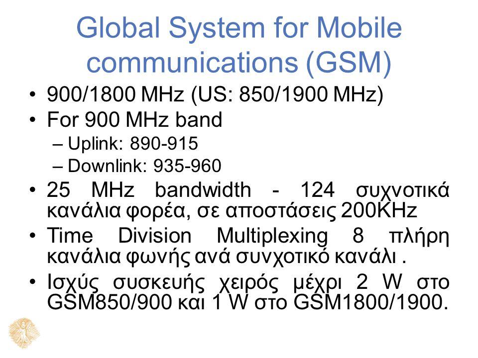 Global System for Mobile communications (GSM) 900/1800 MHz (US: 850/1900 MHz) For 900 MHz band –Uplink: 890-915 –Downlink: 935-960 25 MHz bandwidth -