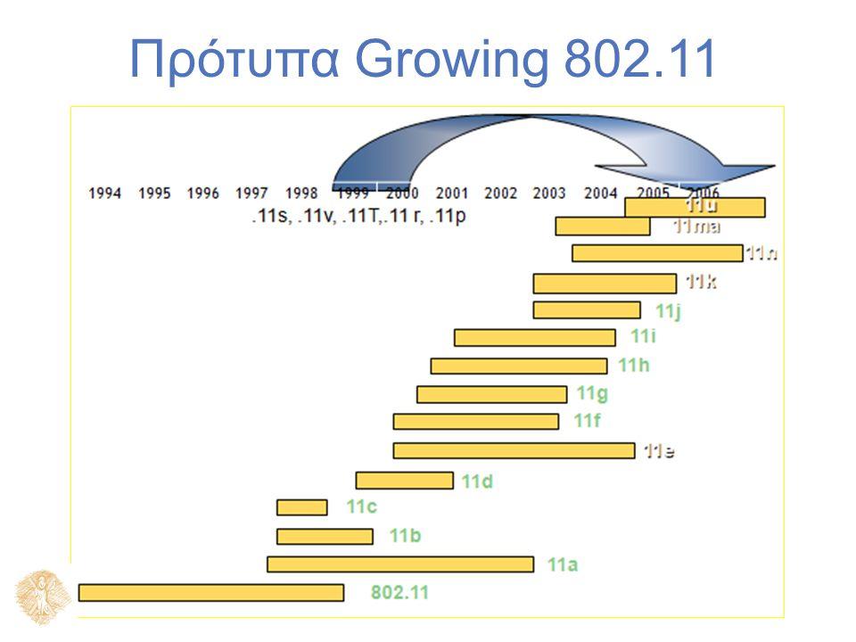 Πρότυπα Growing 802.11