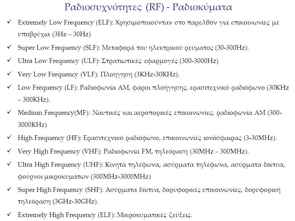 Ραδιοσυχνότητες (RF) - Ραδιοκύματα Extremely Low Frequency (ELF): Χρησιμοποιούνταν στο παρελθόν για επικοινωνίες με υποβρύχια (3Hz – 30Hz) Super Low Frequency (SLF): Μεταφορά του ηλεκτρικού ρεύματος (30-300Hz).