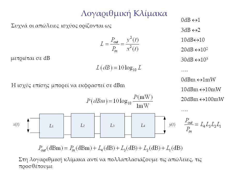 Λογαριθμική Κλίμακα Συχνά οι απώλειες ισχύος ορίζονται ως μετριέται σε dB Η ισχύς επίσης μπορεί να εκφραστεί σε dBm Στη λογαριθμική κλίμακα αντί να πολλαπλασιάζουμε τις απώλειες, τις προσθέτουμε 0dB  1 3dB  2 10dB  10 20dB  10 2 30dB  10 3 ….