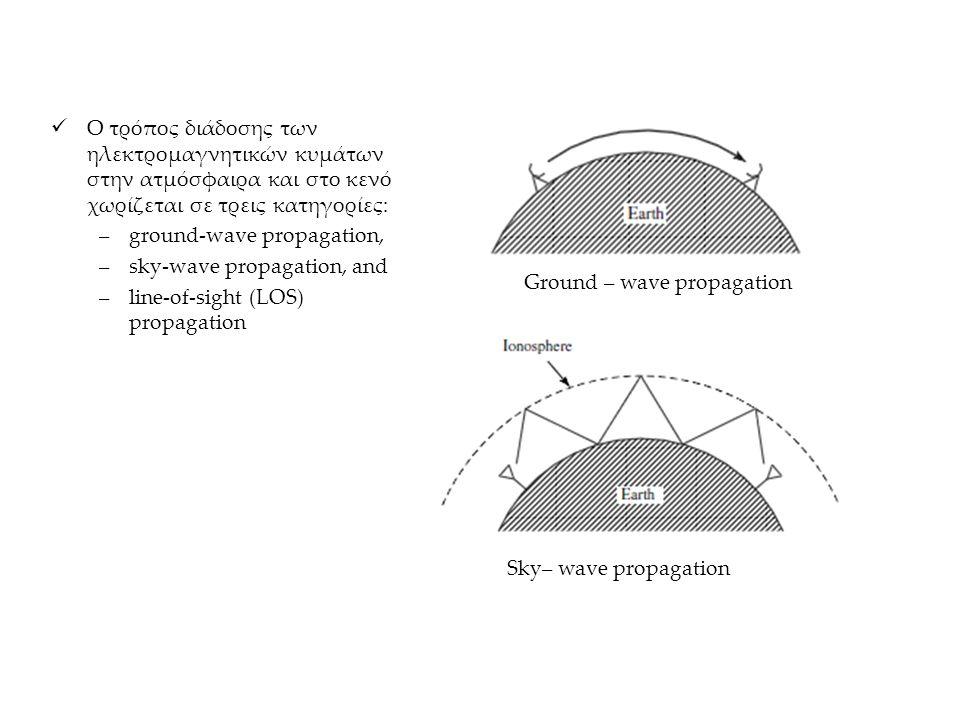 Ο τρόπος διάδοσης των ηλεκτρομαγνητικών κυμάτων στην ατμόσφαιρα και στο κενό χωρίζεται σε τρεις κατηγορίες: –ground-wave propagation, –sky-wave propagation, and –line-of-sight (LOS) propagation Ground – wave propagation Sky– wave propagation