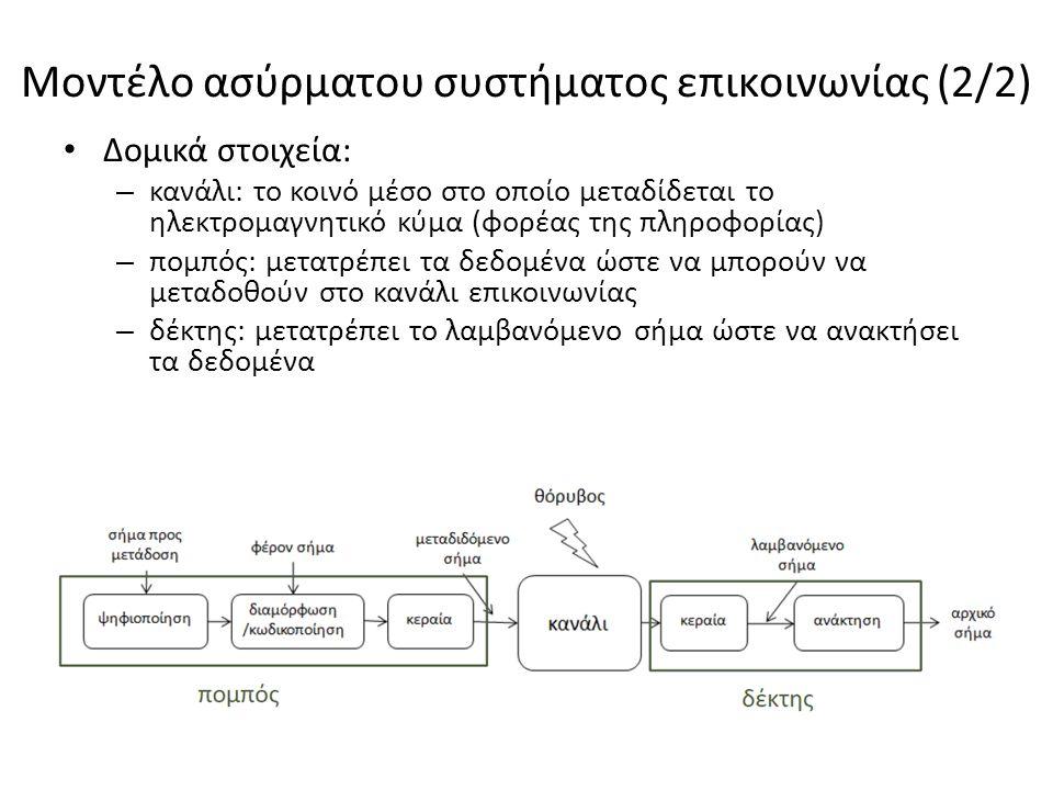 Μοντέλο ασύρματου συστήματος επικοινωνίας (2/2) Δομικά στοιχεία: – κανάλι: το κοινό μέσο στο οποίο μεταδίδεται το ηλεκτρομαγνητικό κύμα (φορέας της πληροφορίας) – πομπός: μετατρέπει τα δεδομένα ώστε να μπορούν να μεταδοθούν στο κανάλι επικοινωνίας – δέκτης: μετατρέπει το λαμβανόμενο σήμα ώστε να ανακτήσει τα δεδομένα