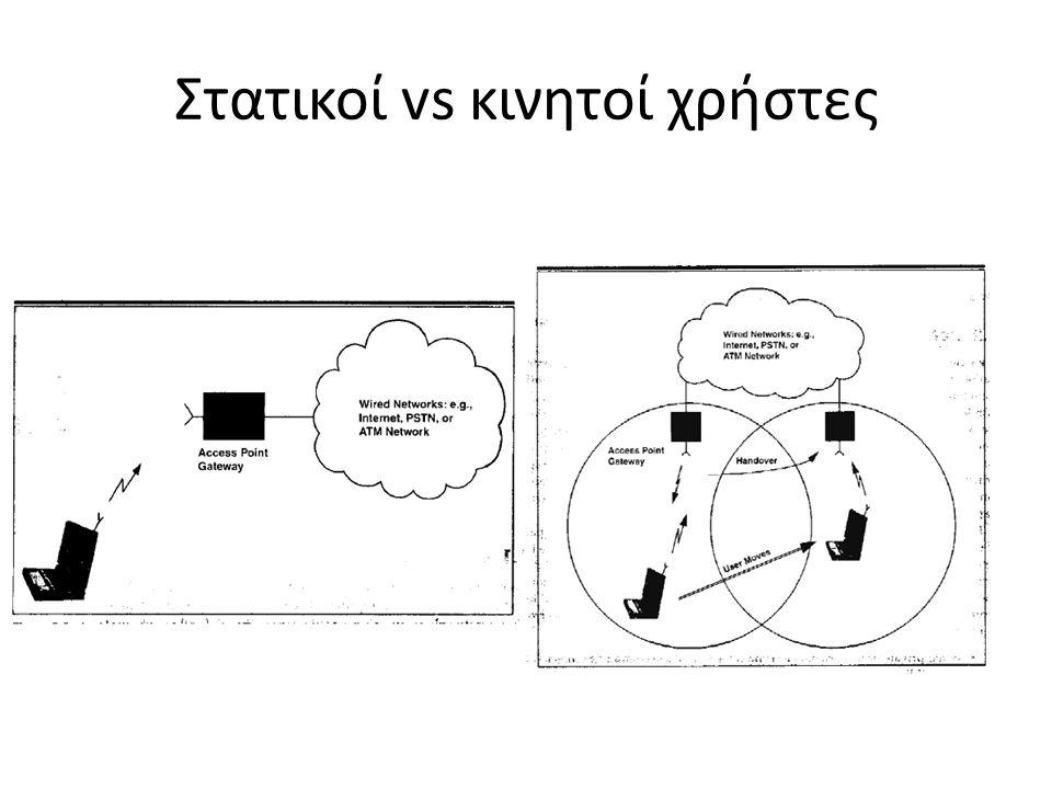 Στατικοί vs κινητοί χρήστες