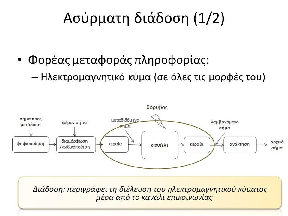 Ασύρματη διάδοση (1/2) Φορέας μεταφοράς πληροφορίας: – Ηλεκτρομαγνητικό κύμα (σε όλες τις μορφές του)