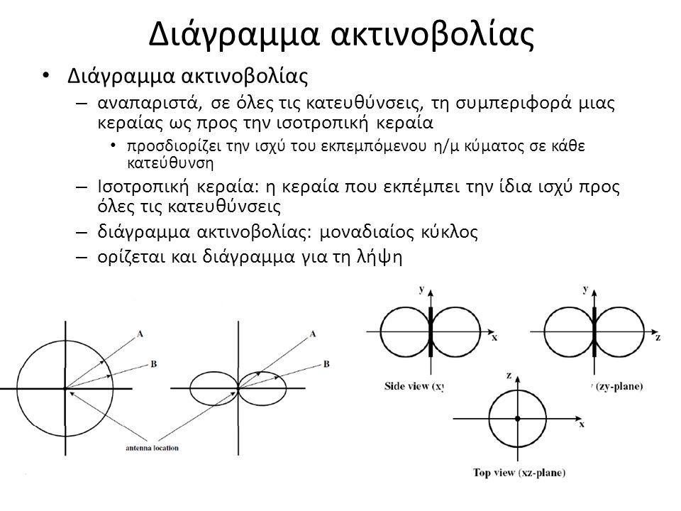 Διάγραμμα ακτινοβολίας – αναπαριστά, σε όλες τις κατευθύνσεις, τη συμπεριφορά μιας κεραίας ως προς την ισοτροπική κεραία προσδιορίζει την ισχύ του εκπεμπόμενου η/μ κύματος σε κάθε κατεύθυνση – Ισοτροπική κεραία: η κεραία που εκπέμπει την ίδια ισχύ προς όλες τις κατευθύνσεις – διάγραμμα ακτινοβολίας: μοναδιαίος κύκλος – ορίζεται και διάγραμμα για τη λήψη