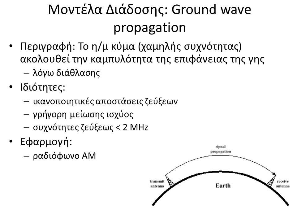Μοντέλα Διάδοσης: Ground wave propagation Περιγραφή: Το η/μ κύμα (χαμηλής συχνότητας) ακολουθεί την καμπυλότητα της επιφάνειας της γης – λόγω διάθλασης Ιδιότητες: – ικανοποιητικές αποστάσεις ζεύξεων – γρήγορη μείωσης ισχύος – συχνότητες ζεύξεως < 2 MHz Εφαρμογή: – ραδιόφωνο AM