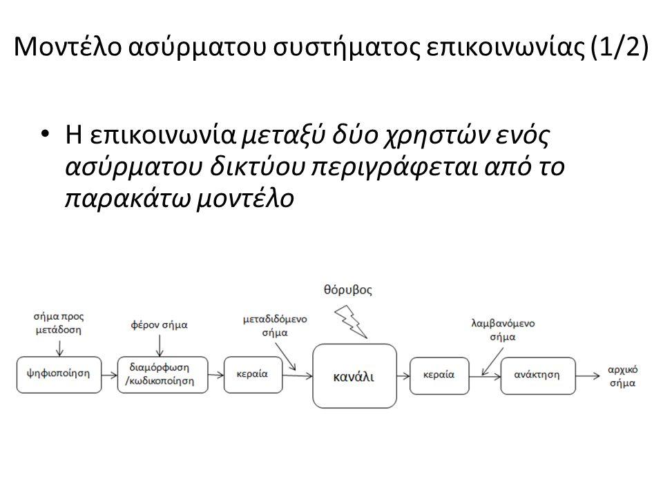 Μοντέλο ασύρματου συστήματος επικοινωνίας (1/2) Η επικοινωνία μεταξύ δύο χρηστών ενός ασύρματου δικτύου περιγράφεται από το παρακάτω μοντέλο