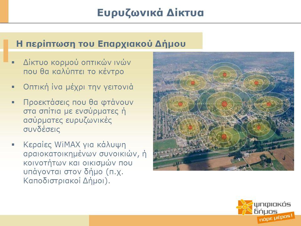 Ευρυζωνικά Δίκτυα  Δίκτυο κορμού οπτικών ινών που θα καλύπτει το κέντρο  Οπτική ίνα μέχρι την γειτονιά  Προεκτάσεις που θα φτάνουν στα σπίτια με ενσύρματες ή ασύρματες ευρυζωνικές συνδέσεις  Κεραίες WiMAX για κάλυψη αραιοκατοικημένων συνοικιών, ή κοινοτήτων και οικισμών που υπάγονται στον δήμο (π.χ.