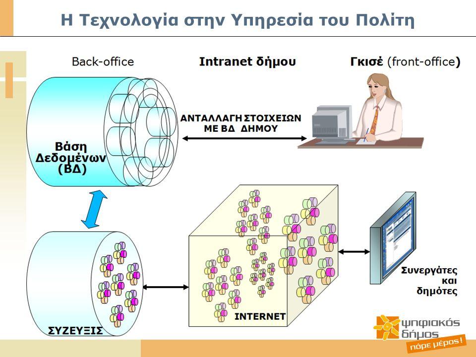 Η Τεχνολογία στην Υπηρεσία του Πολίτη
