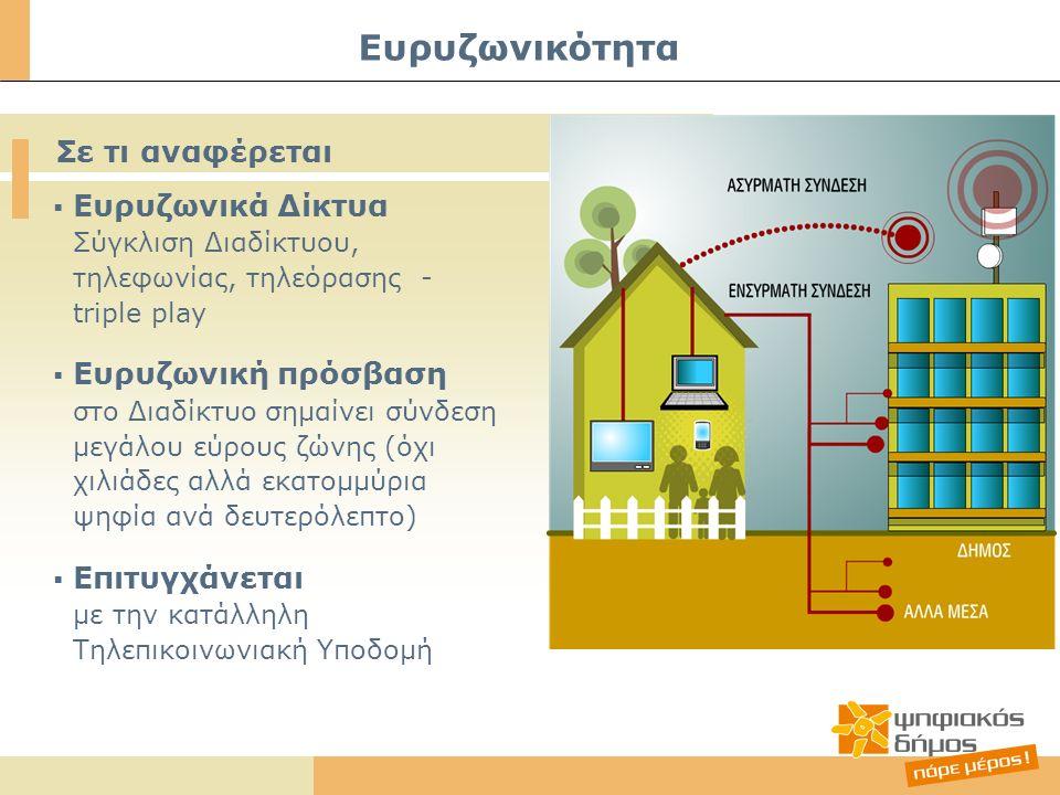 Ευρυζωνικότητα  Ευρυζωνικά Δίκτυα Σύγκλιση Διαδίκτυου, τηλεφωνίας, τηλεόρασης - triple play  Ευρυζωνική πρόσβαση στο Διαδίκτυο σημαίνει σύνδεση μεγά