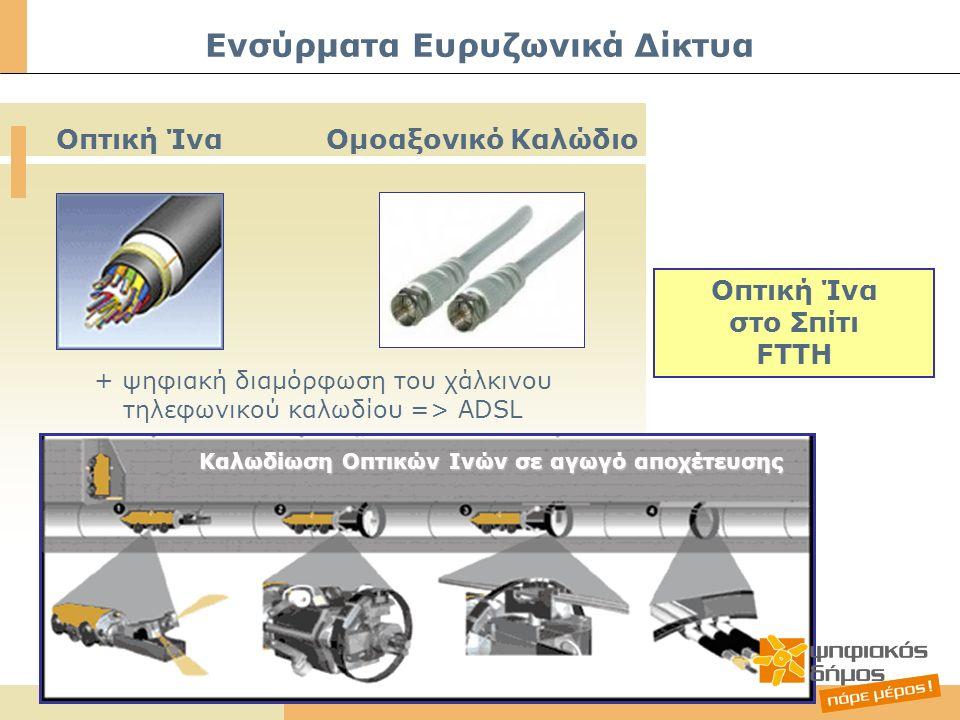 Ενσύρματα Ευρυζωνικά Δίκτυα Ομοαξονικό Καλώδιο Καλωδίωση Οπτικών Ινών σε αγωγό αποχέτευσης Οπτική Ίνα + ψηφιακή διαμόρφωση του χάλκινου τηλεφωνικού καλωδίου => ADSL Οπτική Ίνα στο Σπίτι FTTH