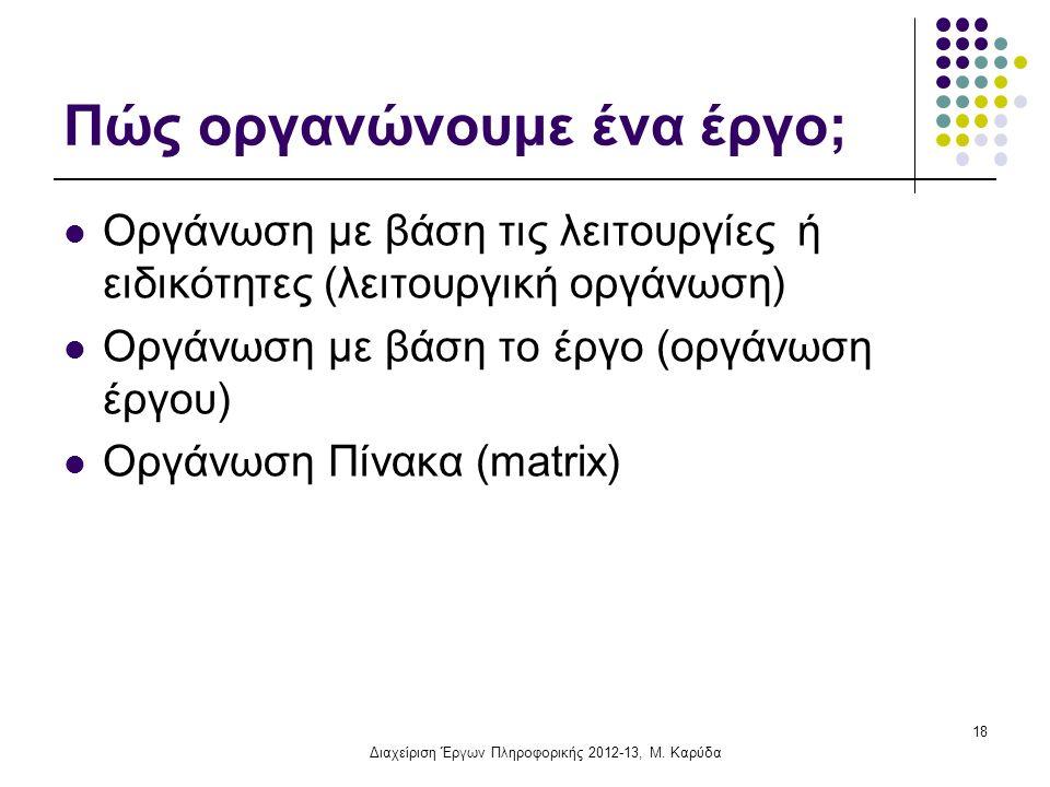 Πώς οργανώνουμε ένα έργο; Οργάνωση με βάση τις λειτουργίες ή ειδικότητες (λειτουργική οργάνωση) Οργάνωση με βάση το έργο (οργάνωση έργου) Οργάνωση Πίνακα (matrix) Διαχείριση Έργων Πληροφορικής 2012-13, Μ.