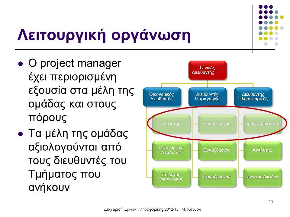 Λειτουργική οργάνωση Ο project manager έχει περιορισμένη εξουσία στα μέλη της ομάδας και στους πόρους Τα μέλη της ομάδας αξιολογούνται από τους διευθυντές του Τμήματος που ανήκουν 19 Διαχείριση Έργων Πληροφορικής 2012-13, Μ.