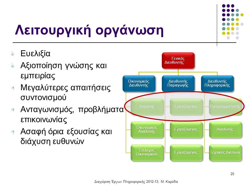 Λειτουργική οργάνωση  Ευελιξία  Αξιοποίηση γνώσης και εμπειρίας  Μεγαλύτερες απαιτήσεις συντονισμού  Ανταγωνισμός, προβλήματα επικοινωνίας  Ασαφή όρια εξουσίας και διάχυση ευθυνών 20 Διαχείριση Έργων Πληροφορικής 2012-13, Μ.