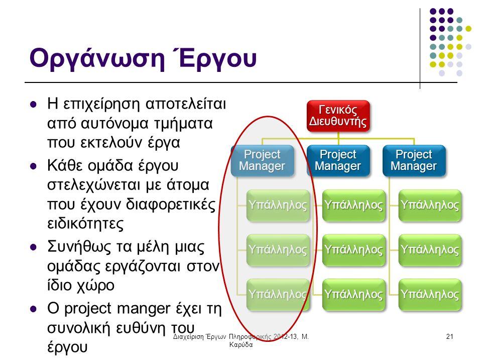 Οργάνωση Έργου Η επιχείρηση αποτελείται από αυτόνομα τμήματα που εκτελούν έργα Κάθε ομάδα έργου στελεχώνεται με άτομα που έχουν διαφορετικές ειδικότητες Συνήθως τα μέλη μιας ομάδας εργάζονται στον ίδιο χώρο O project manger έχει τη συνολική ευθύνη του έργου Διαχείριση Έργων Πληροφορικής 2012-13, Μ.
