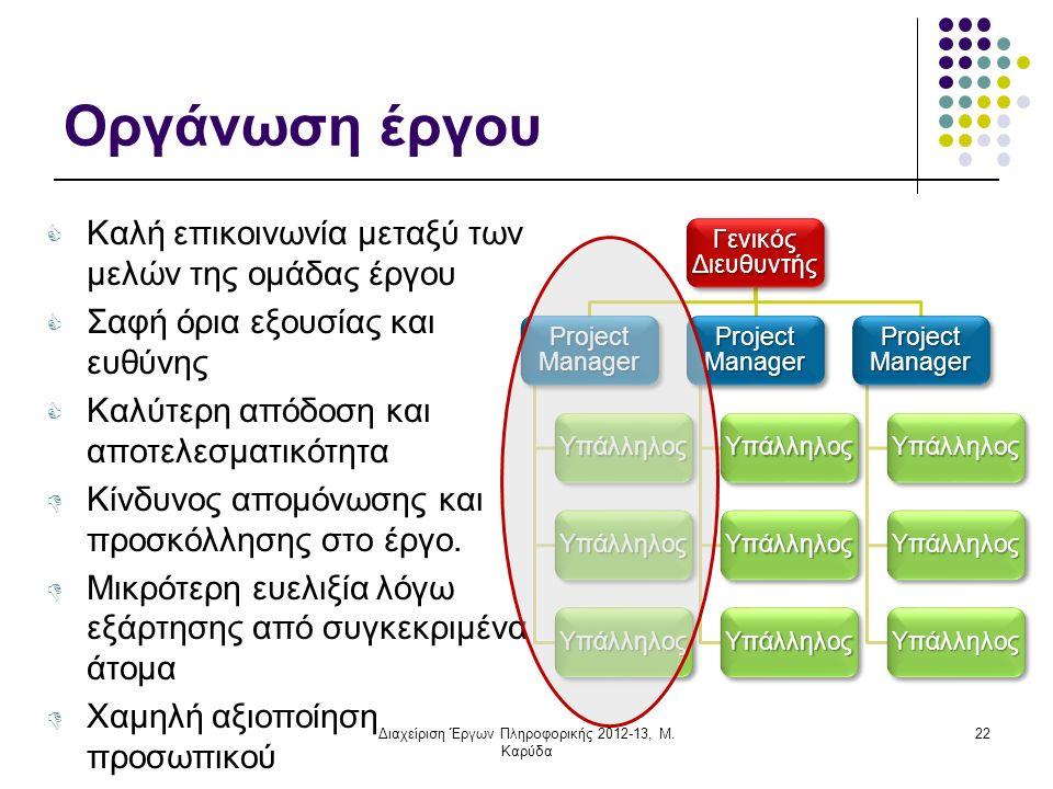 Οργάνωση έργου  Καλή επικοινωνία μεταξύ των μελών της ομάδας έργου  Σαφή όρια εξουσίας και ευθύνης  Καλύτερη απόδοση και αποτελεσματικότητα  Κίνδυ