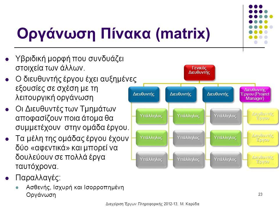 Οργάνωση Πίνακα (matrix) Υβριδική μορφή που συνδυάζει στοιχεία των άλλων. Ο διευθυντής έργου έχει αυξημένες εξουσίες σε σχέση με τη λειτουργική οργάνω