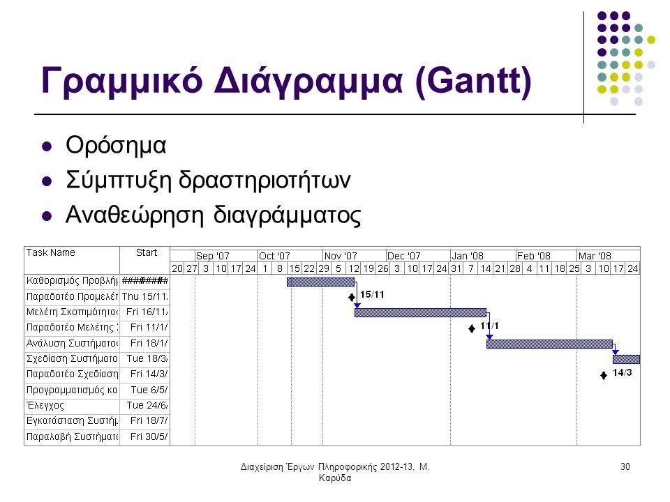Γραμμικό Διάγραμμα (Gantt) Ορόσημα Σύμπτυξη δραστηριοτήτων Αναθεώρηση διαγράμματος 30Διαχείριση Έργων Πληροφορικής 2012-13, Μ. Καρύδα