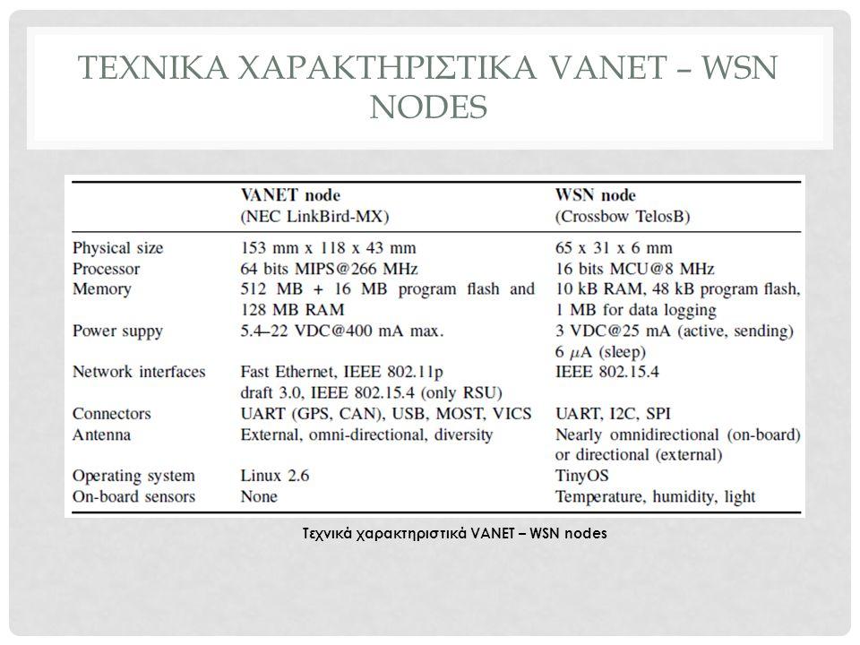 ΤΕΧΝΙΚΑ ΧΑΡΑΚΤΗΡΙΣΤΙΚΑ VANET – WSN NODES Τεχνικά χαρακτηριστικά VANET – WSN nodes
