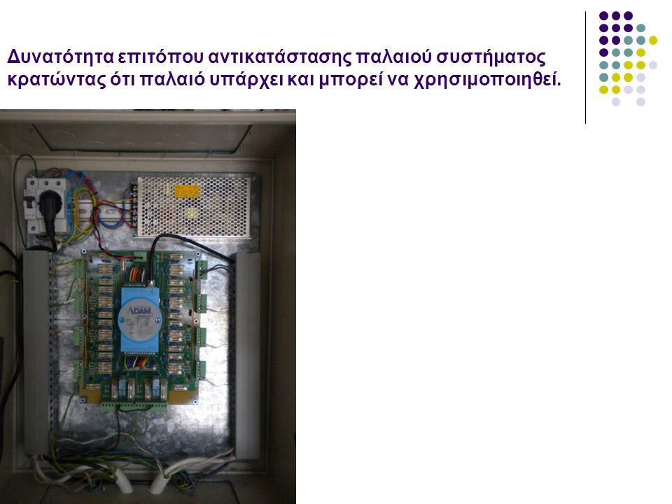 Δυνατότητα επιτόπου αντικατάστασης παλαιού συστήματος κρατώντας ότι παλαιό υπάρχει και μπορεί να χρησιμοποιηθεί.