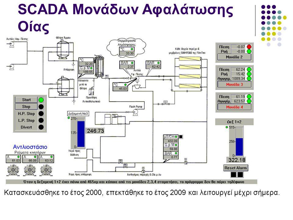 SCADA Μονάδων Αφαλάτωσης Οίας Κατασκευάσθηκε το έτος 2000, επεκτάθηκε το έτος 2009 και λειτουργεί μέχρι σήμερα.