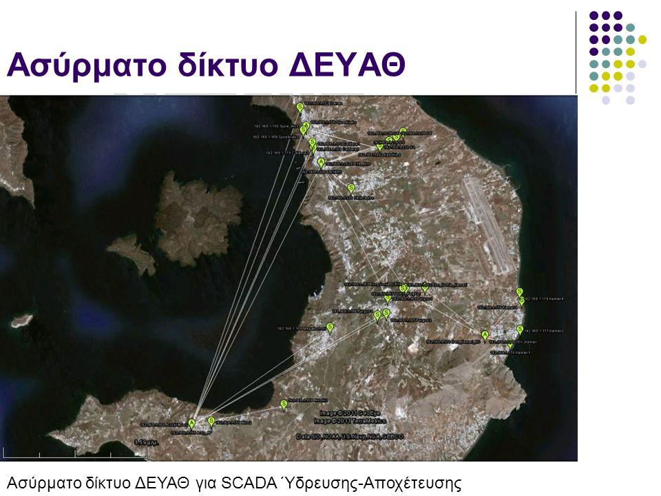 Ασύρματο δίκτυο ΔΕΥΑΘ Ασύρματο δίκτυο ΔΕΥΑΘ για SCADA Ύδρευσης-Αποχέτευσης