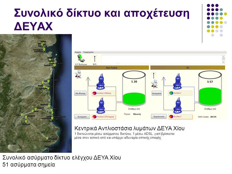 Συνολικό δίκτυο και αποχέτευση ΔΕΥΑΧ Συνολικό ασύρματο δίκτυο ελέγχου ΔΕΥΑ Χίου 51 ασύρματα σημεία Κεντρικά Αντλιοστάσια λυμάτων ΔΕΥΑ Χίου 1 δικτυώνεται μέσω ασύρματου δικτύου, 1 μέσω ADSL, γιατί βρίσκεται μέσα στον αστικό ιστό και υπάρχει αδυναμία οπτικής επαφής