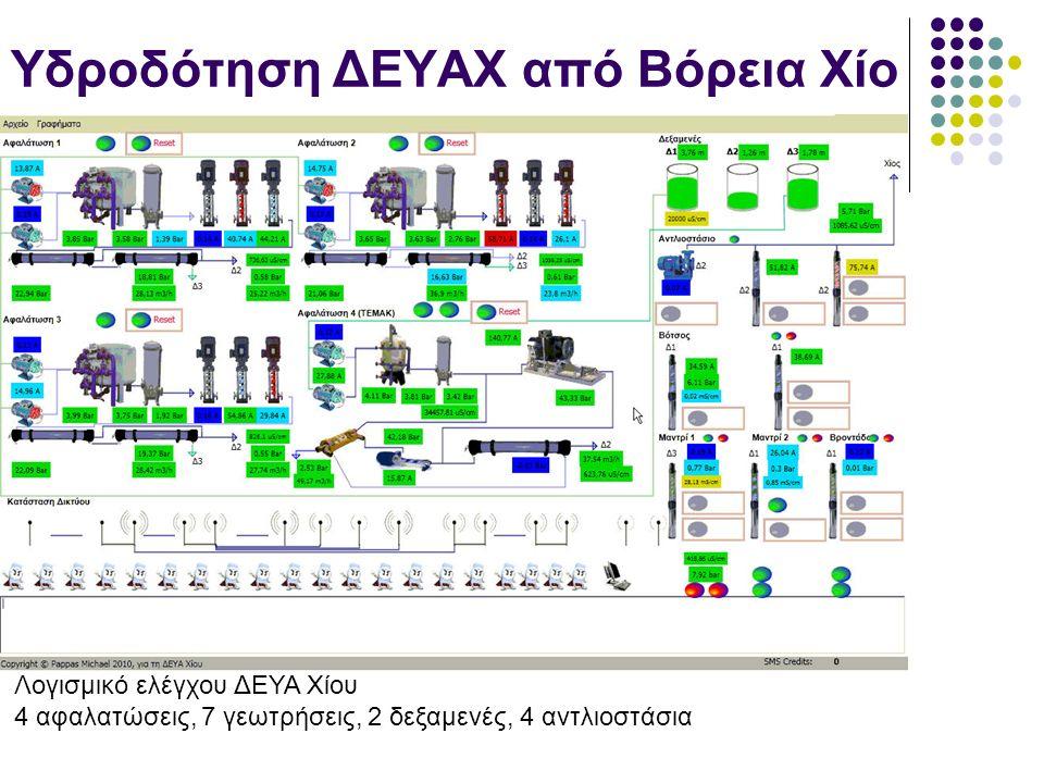 Υδροδότηση ΔΕΥΑΧ από Βόρεια Χίο Λογισμικό ελέγχου ΔΕΥΑ Χίου 4 αφαλατώσεις, 7 γεωτρήσεις, 2 δεξαμενές, 4 αντλιοστάσια