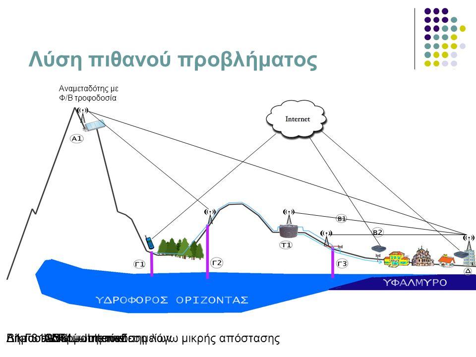 Λύση πιθανού προβλήματος Βήμα 1: Δικτύωση των σημείωνΔίκτυο WiFi… Αναμεταδότης με Φ/Β τροφοδοσία Δίκτυο ADSL – Internet…Δίκτυο GSM – Internet…Β1-Γ3 ενσύρματη σύνδεση λόγω μικρής απόστασης