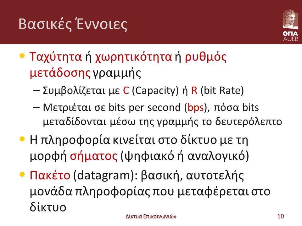 Βασικές Έννοιες Ταχύτητα ή χωρητικότητα ή ρυθμός μετάδοσης γραμμής – Συμβολίζεται με C (Capacity) ή R (bit Rate) – Μετριέται σε bits per second (bps), πόσα bits μεταδίδονται μέσω της γραμμής το δευτερόλεπτο Η πληροφορία κινείται στο δίκτυο με τη μορφή σήματος (ψηφιακό ή αναλογικό) Πακέτο (datagram): βασική, αυτοτελής μονάδα πληροφορίας που μεταφέρεται στο δίκτυο Δίκτυα Επικοινωνιών 10