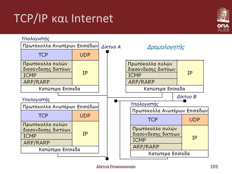 TCP/IP και Internet Δίκτυα Επικοινωνιών 101 Δρομολογητής