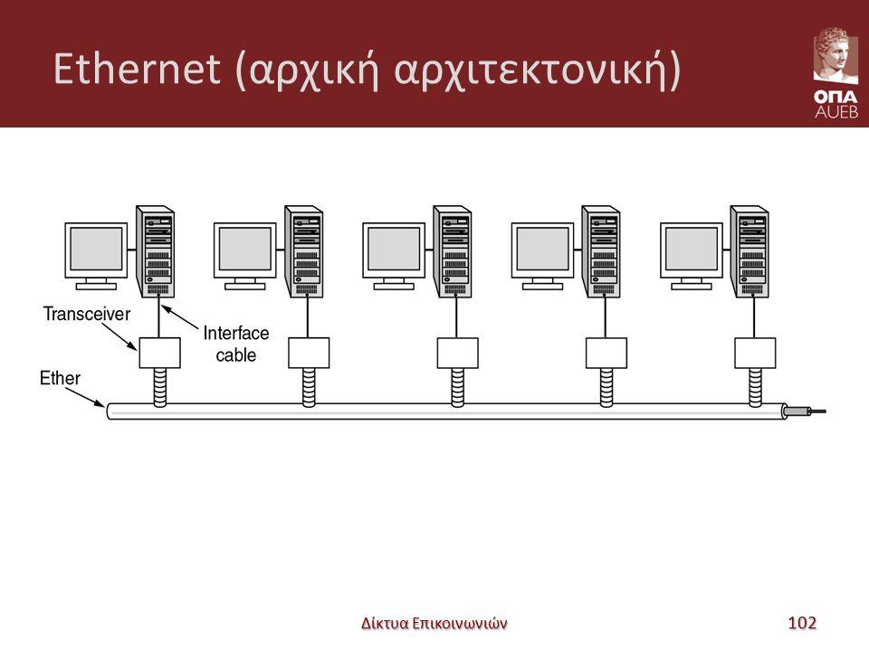 Ethernet (αρχική αρχιτεκτονική) Δίκτυα Επικοινωνιών 102