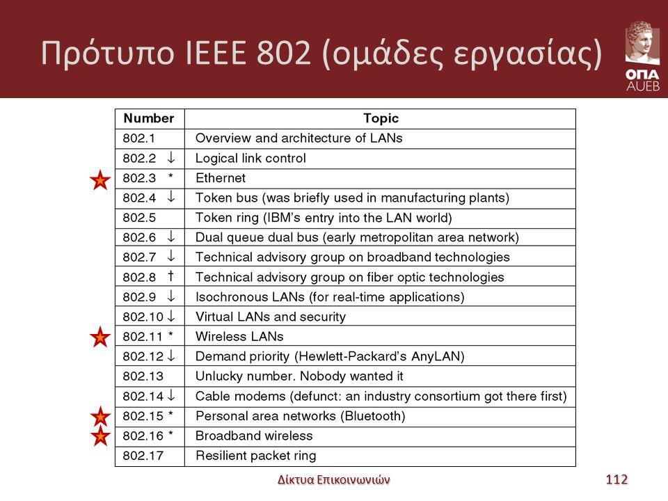 Πρότυπο IEEE 802 (ομάδες εργασίας) Δίκτυα Επικοινωνιών 112